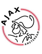 team photo for Ajax